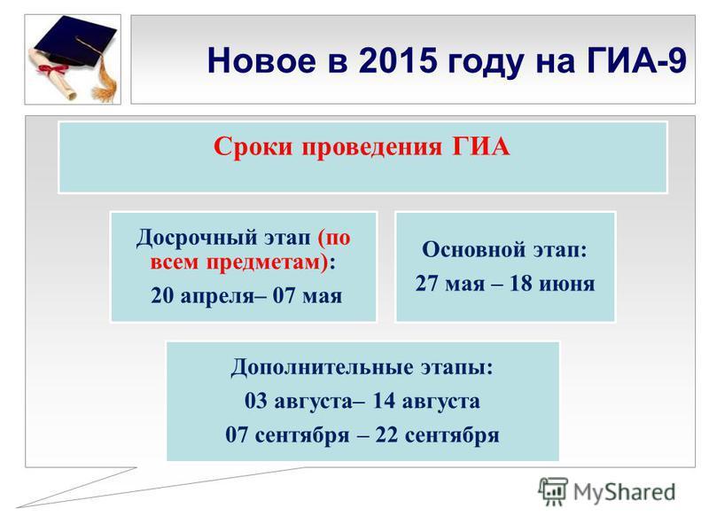 Новое в 2015 году на ГИА-9 Сроки проведения ГИА Досрочный этап (по всем предметам): 20 апреля– 07 мая Основной этап: 27 мая – 18 июня Дополнительные этапы: 03 августа– 14 августа 07 сентября – 22 сентября