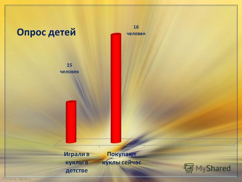 FokinaLida.75@mail.ru Опрос детей 16 человек