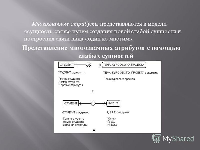 Многозначные атрибуты представляются в модели « сущность - связь » путем создания новой слабой сущности и построения связи вида « один ко многим ». Представление многозначных атрибутов с помощью слабых сущностей