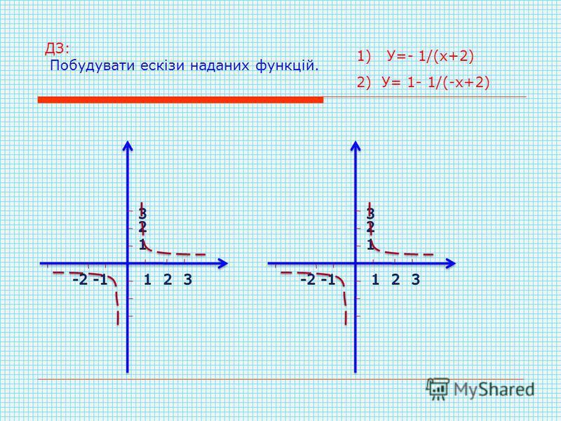 ДЗ: Побудувати ескізи наданих функцій. 1) У=- 1/(х+2) 2) У= 1- 1/(-х+2)