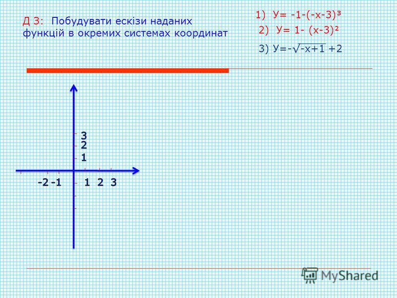 Д З: Побудувати ескізи наданих функцій в окремих системах координат 2) У= 1- (х-3) 1) У= -1-(-х-3)³ 3) У=--х+1 +2