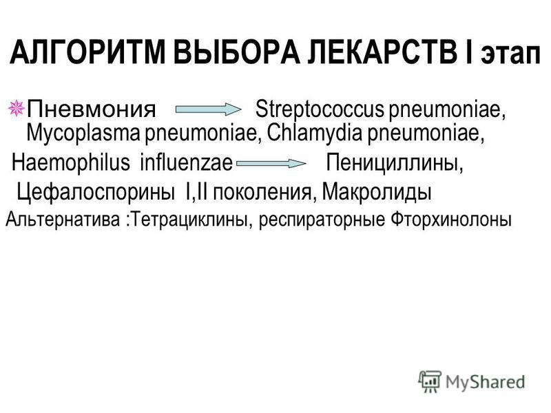 АЛГОРИТМ ВЫБОРА ЛЕКАРСТВ I этап Пневмония Streptococcus pneumoniae, Mycoplasma pneumoniae, Chlamydia pneumoniae, Haemophilus influenzae Пенициллины, Цефалоспорины I,II поколения, Макролиды Альтернатива :Тетрациклины, респираторные Фторхинолоны