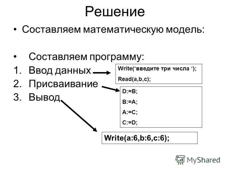 Решение Составляем математическую модель: Составляем программу: 1. Ввод данных 2. Присваивание 3. Вывод Write(введите три числа ); Read(a,b,c); D:=B; B:=A; A:=C; C:=D; Write(a:6,b:6,c:6);