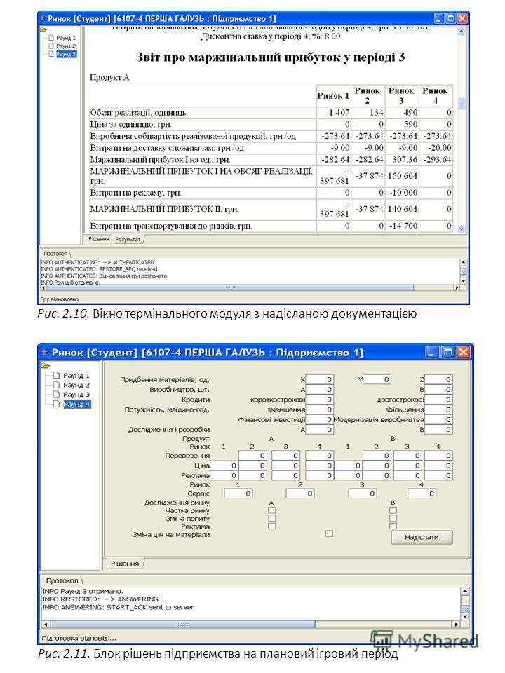 Рис. 2.10. Вікно термінального модуля з надісланою документацією Рис. 2.11. Блок рішень підприємства на плановий ігровий період