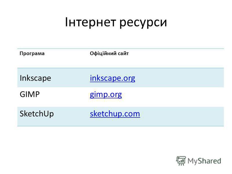 Інтернет ресурси ПрограмаОфіційний сайт Inkscapeinkscape.org GIMPgimp.org SketchUpsketchup.com