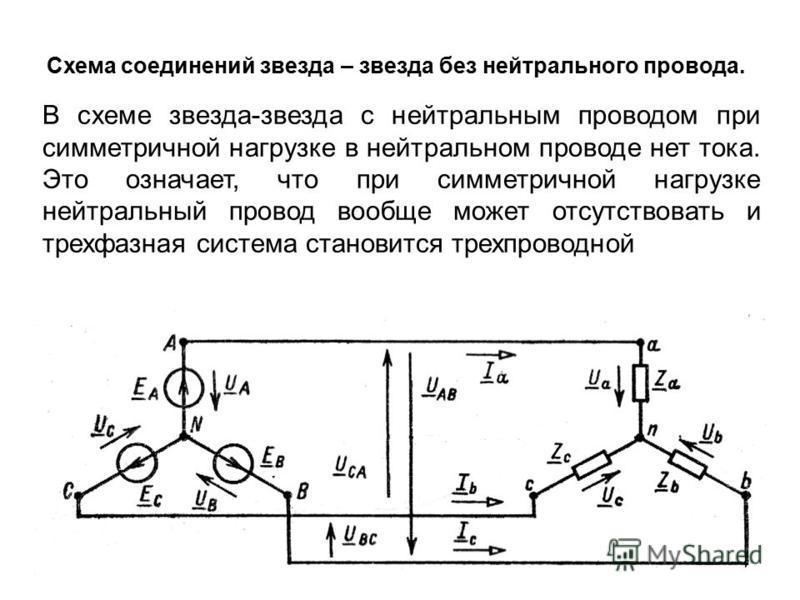 Схема соединений звезда – звезда без нейтрального провода. В схеме звезда-звезда с нейтральным проводом при симметричной нагрузке в нейтральном проводе нет тока. Это означает, что при симметричной нагрузке нейтральный провод вообще может отсутствоват