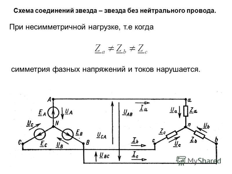Схема соединений звезда – звезда без нейтрального провода. При несимметричной нагрузке, т.е когда симметрия фазных напряжений и токов нарушается.