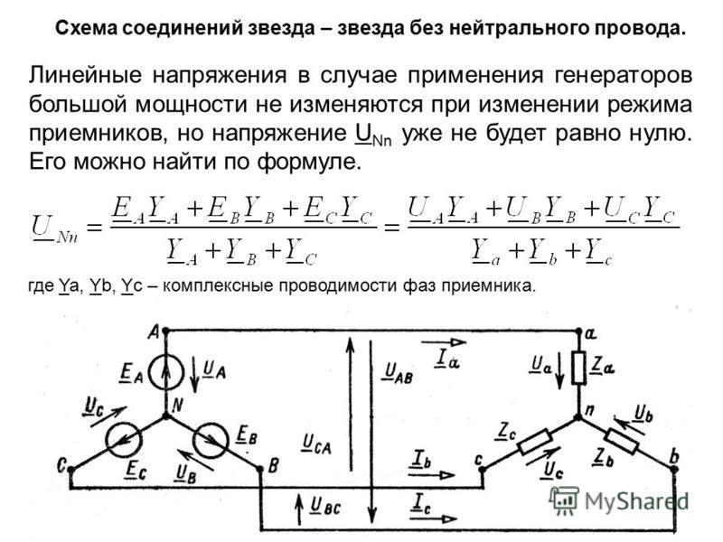Схема соединений звезда – звезда без нейтрального провода. Линейные напряжения в случае применения генераторов большой мощности не изменяются при изменении режима приемников, но напряжение U Nn уже не будет равно нулю. Его можно найти по формуле. где