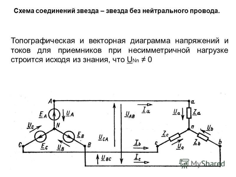Схема соединений звезда – звезда без нейтрального провода. Топографическая и векторная диаграмма напряжений и токов для приемников при несимметричной нагрузке строится исходя из знания, что U Nn 0