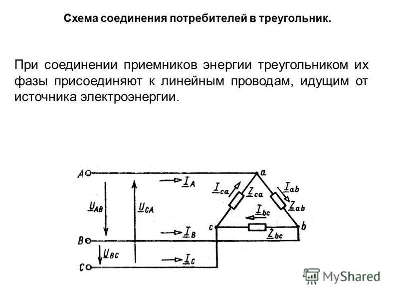 Схема соединения потребителей в треугольник. При соединении приемников энергии треугольником их фазы присоединяют к линейным проводам, идущим от источника электроэнергии.