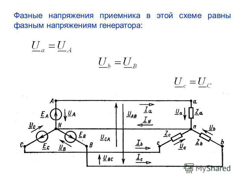 Фазные напряжения приемника в этой схеме равны фазным напряжениям генератора: