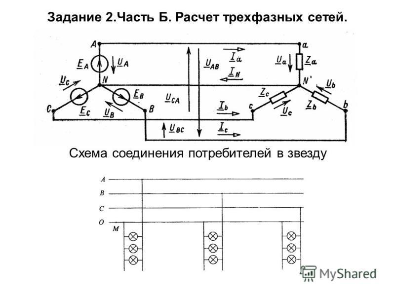 Задание 2. Часть Б. Расчет трехфазных сетей. Схема соединения потребителей в звезду