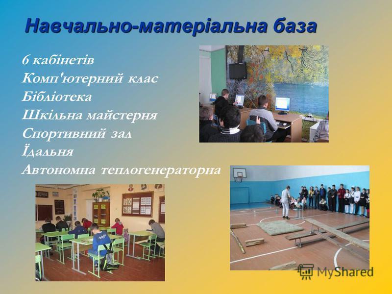 Навчально-матеріальна база 6 кабінетів Комп'ютерний клас Бібліотека Шкільна майстерня Спортивний зал Їдальня Автономна теплогенераторна