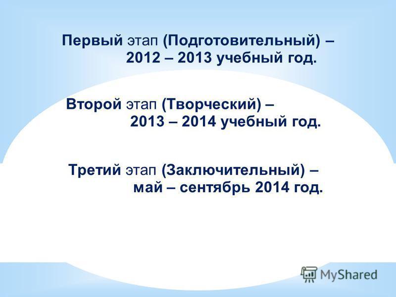 Первый этап (Подготовительный) – 2012 – 2013 учебный год. Второй этап (Творческий) – 2013 – 2014 учебный год. Третий этап (Заключительный) – май – сентябрь 2014 год.