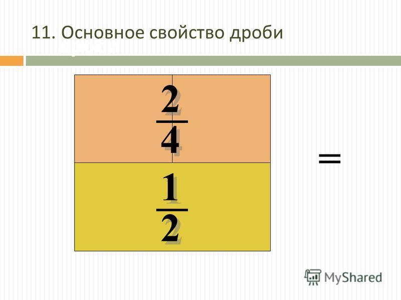 11. Основное свойство дроби дроби. 2 2 4 4 1 1 2 2 =