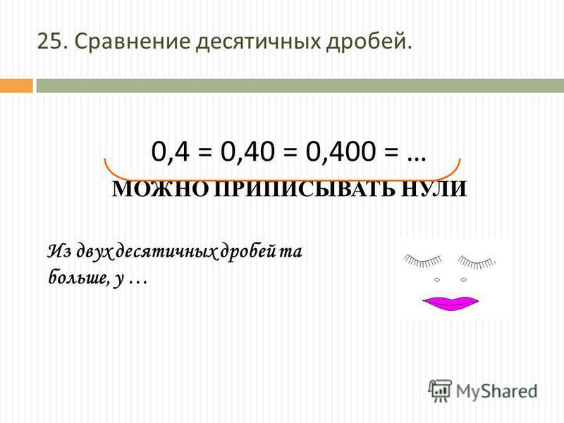 0,4 = 0,40 = 0,400 = … МОЖНО П РИПИСЫВАТЬ Н УЛИ Из двух десятичных дробей та больше, у … 25. Сравнение десятичных дробей.