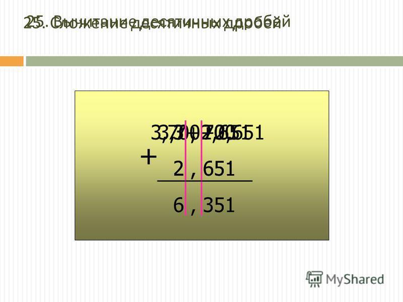 25. Сложение десятичных дробей 3,7+2,651 3,700+2,651 3, 700 2, 651 6, 351 + 3, 700 2, 651 25. Вычитание десятичных дробей