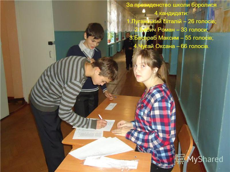 За президенство школи боролися 4 кандидати: 1.Луганський Віталій – 26 голосів; 2.Бабич Роман – 33 голоси; 3.Басараб Максим – 55 голосів; 4.Чугай Оксана – 66 голосів.