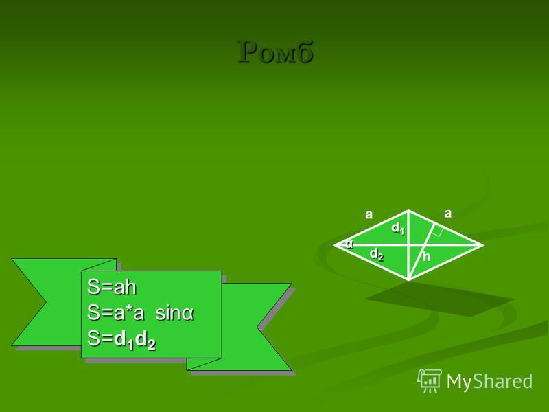 Паралелограм Паралелограм b a α h S=ah S=ab sinα S=ah S=1/2 *d 1 d 2 sinβ β d1d1d1d1 d 2