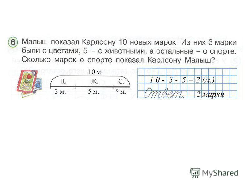 10 м. 3 м.5 м.? м. 1 0 - 3 - 5 = 2 (м.) 2 марки