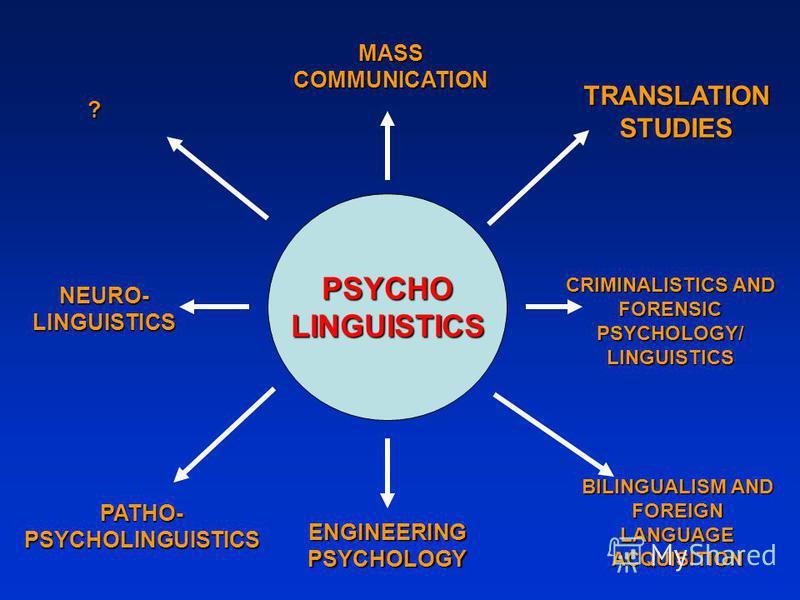 PSYCHOLINGUISTICS TRANSLATIONSTUDIES CRIMINALISTICS AND FORENSIC PSYCHOLOGY/ LINGUISTICS BILINGUALISM AND FOREIGN LANGUAGE ACQUISITION ENGINEERING PSYCHOLOGY MASSCOMMUNICATION PATHO- PSYCHOLINGUISTICS NEURO- LINGUISTICS ?