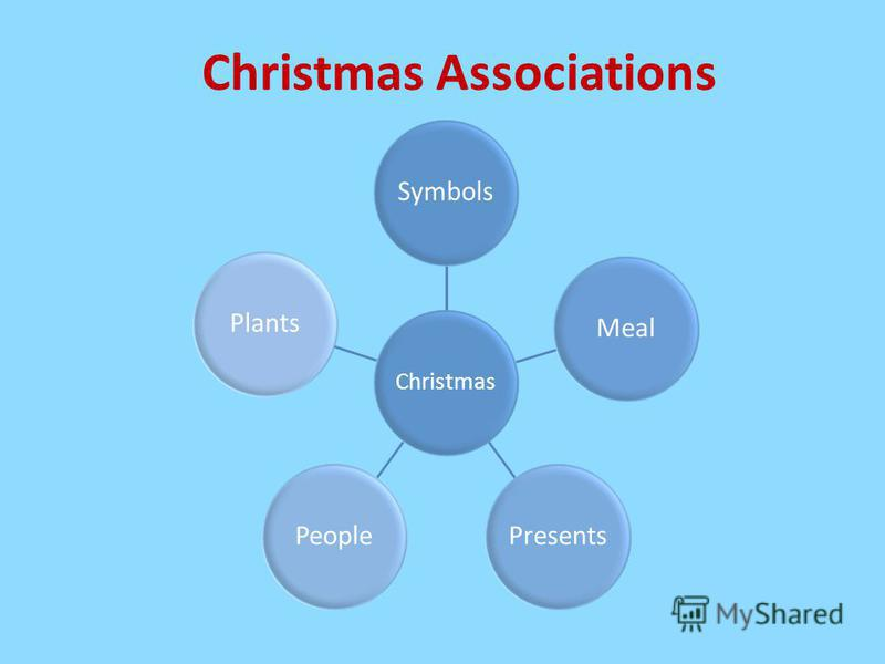 Christmas SymbolsMealPresentsPeoplePlants Christmas Associations