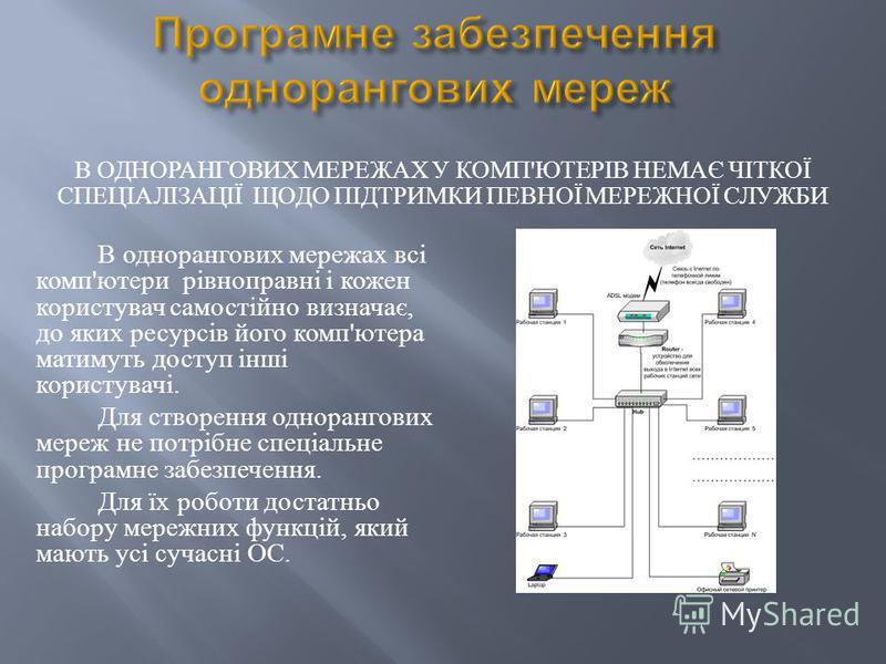 В ОДНОРАНГОВИХ МЕРЕЖАХ У КОМП ' ЮТЕРІВ НЕМАЄ ЧІТКОЇ СПЕЦІАЛІЗАЦІЇ ЩОДО ПІДТРИМКИ ПЕВНОЇ МЕРЕЖНОЇ СЛУЖБИ В однорангових мережах всі комп ' ютери рівноправні і кожен користувач самостійно визначає, до яких ресурсів його комп ' ютера матимуть доступ інш