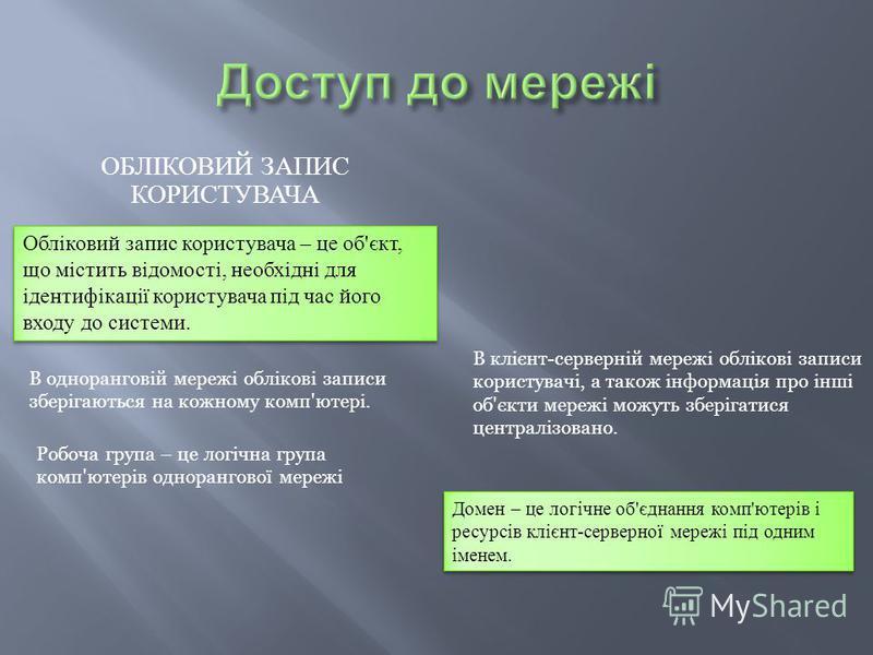 ОБЛІКОВИЙ ЗАПИС КОРИСТУВАЧА Обліковий запис користувача – це об'єкт, що містить відомості, необхідні для ідентифікації користувача під час його входу до системи. В одноранговій мережі облікові записи зберігаються на кожному комп'ютері. Робоча група –