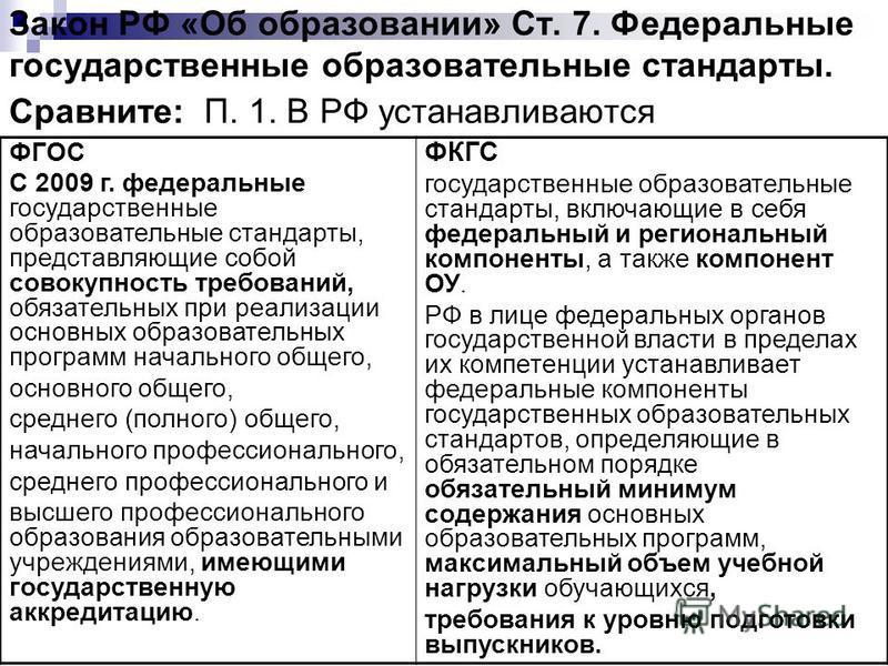 Закон РФ «Об образовании» Ст. 7. Федеральные государственные образовательные стандарты. Сравните: П. 1. В РФ устанавливаются ФГОС С 2009 г. федеральные государственные образовательные стандарты, представляющие собой совокупность требований, обязатель