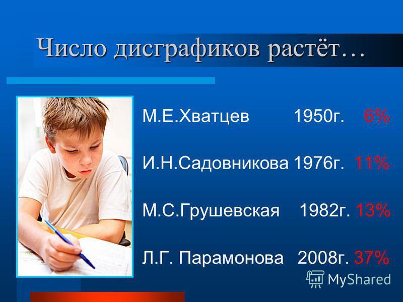 Число дисграфиков растёт… М.Е.Хватцев 1950 г. 6% И.Н.Садовникова 1976 г. 11% М.С.Грушевская 1982 г. 13% Л.Г. Парамонова 2008 г. 37%