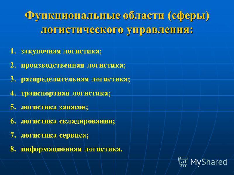 Функциональные области (сферы) логистического управления: 1. закупочная логистика; 2. производственная логистика; 3. распределительная логистика; 4. транспортная логистика; 5. логистика запасов; 6. логистика складирования; 7. логистика сервиса; 8. ин