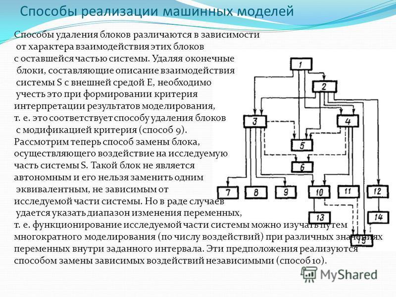 Способы удаления блоков различаются в зависимости от характера взаимодействия этих блоков с оставшейся частью системы. Удаляя оконечные блоки, составляющие описание взаимодействия системы S с внешней средой Е, необходимо учесть это при формировании