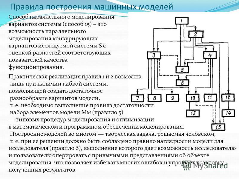 Способ параллельного моделирования вариантов системы (способ 15) – это возможность параллельного моделирования конкурирующих вариантов исследуемой системы S с оценкой разностей соответствующих показателей качества функционирования. Практическая реали