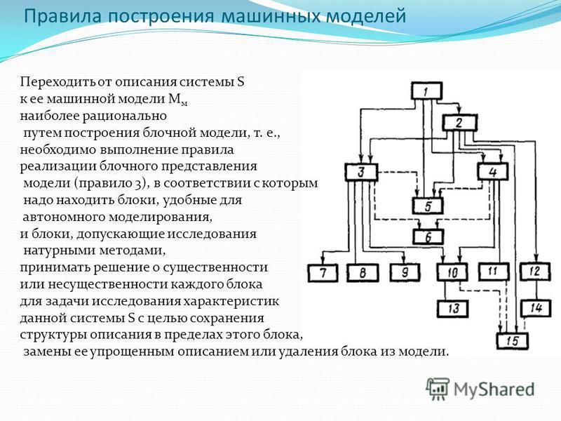 Переходить от описания системы S к ее машинной модели М м наиболее рационально путем построения блочной модели, т. е., необходимо выполнение правила реализации блочного представления модели (правило 3), в соответствии с которым надо находить блоки, у