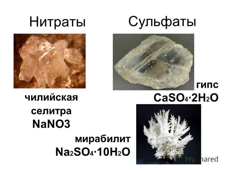 Нитраты Сульфаты чилийская селитра NaNO3 мирабилит Na 2 SO 4 ·10H 2 O гипс CaSO 4 ·2H 2 O