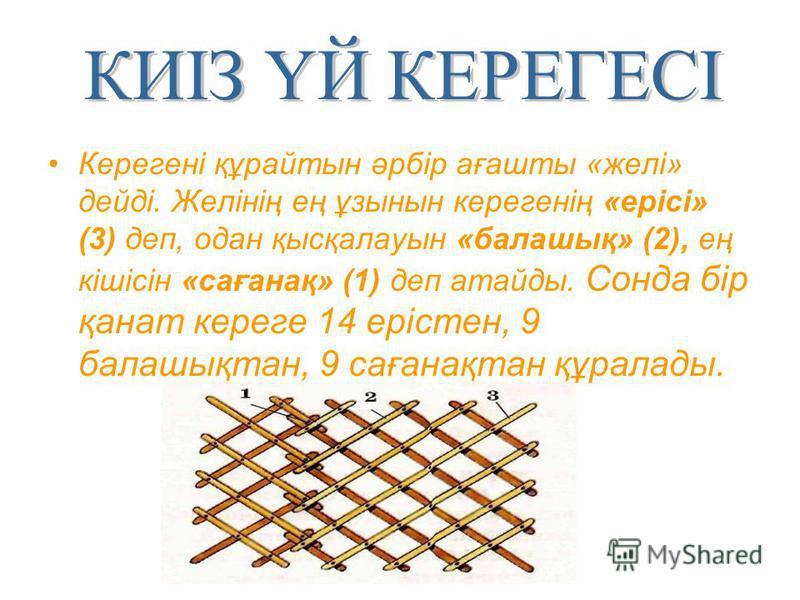 Керегені құрайтын әрбір ағашты «желі» дейді. Желінің ең ұзынын керегенің «ерісі» (3) деп, одан қысқалауын «балашық» (2), ең кішісін «сағанақ» (1) деп атайды. Сонда бір қанат кереге 14 ерістен, 9 балашықтан, 9 сағанақтан құралады.