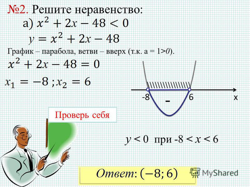 х-86 \\\\\\\\\\\\\\\\\ 2. Решите неравенство: Проверь себя - y < 0 при -8 < x < 6 График – парабола, ветви – вверх (т.к. а = 1>0).