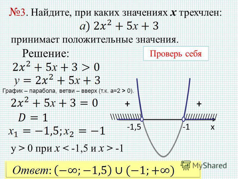 3. Найдите, при каких значениях х трехчлен: принимает положительные значения. Решение: х-1,5 Проверь себя \\\\\\\\\\\\\ ///////////// График – парабола, ветви – вверх (т.к. а=2 > 0). ++ y > 0 при x -1