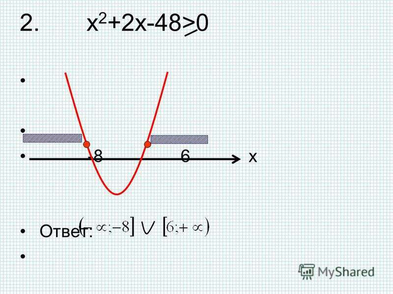 2. х 2 +2 х-48>0 -8 6 x Ответ: