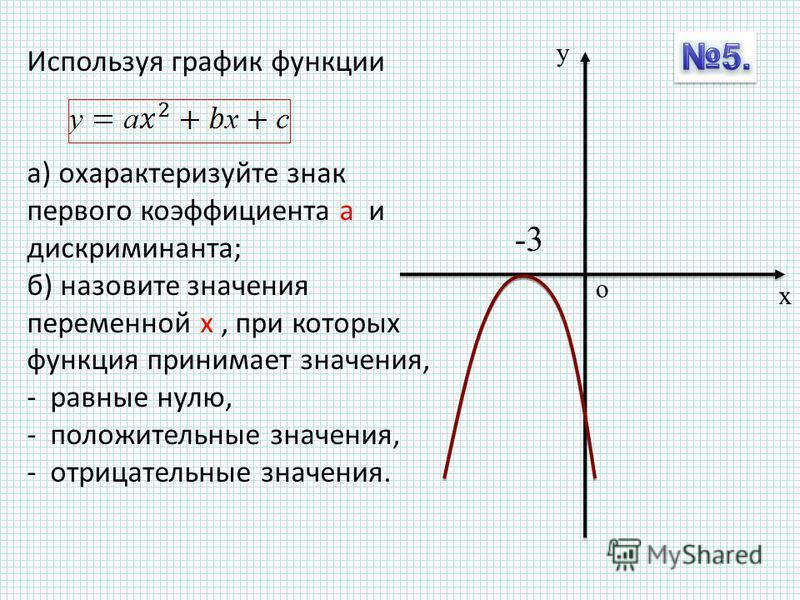 Используя график функции а) охарактеризуйте знак первого коэффициента а и дискриминанта; б) назовите значения переменной х, при которых функция принимает значения, - равные нулю, - положительные значения, - отрицательные значения. у х о -3