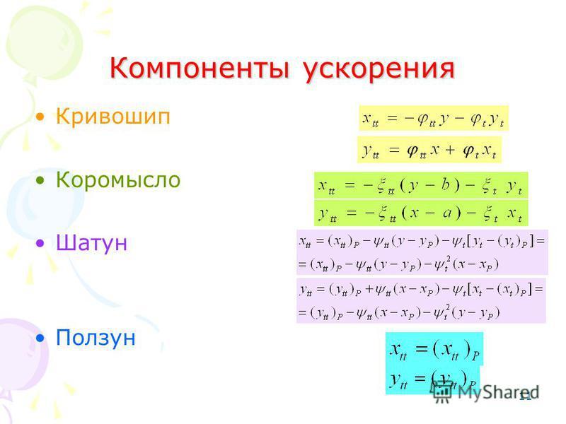 11 Компоненты ускорения Кривошип Коромысло Шатун Ползун