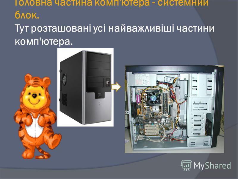 Головна частина комп'ютера - системний блок. Тут розташовані усі найважливіші частини комп'ютера.