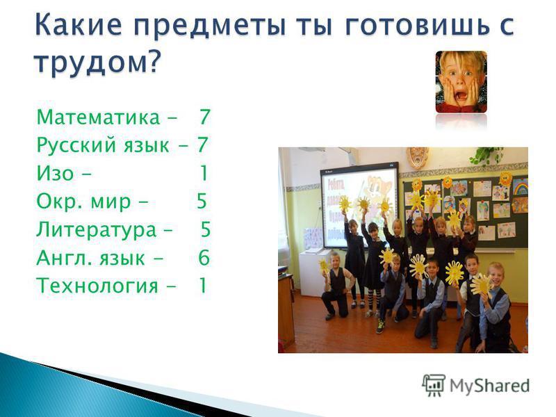 Математика - 7 Русский язык - 7 Изо - 1 Окр. мир - 5 Литература – 5 Англ. язык - 6 Технология - 1