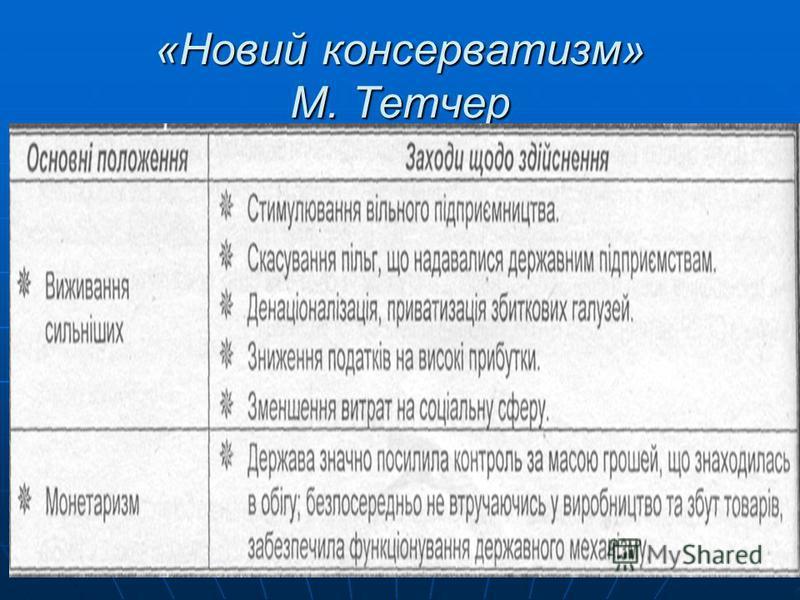 «Новий консерватизм» M. Тетчер