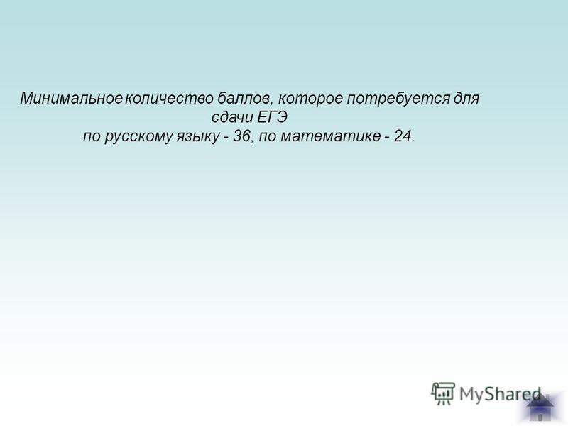 Минимальное количество баллов, которое потребуется для сдачи ЕГЭ по русскому языку - 36, по математике - 24.