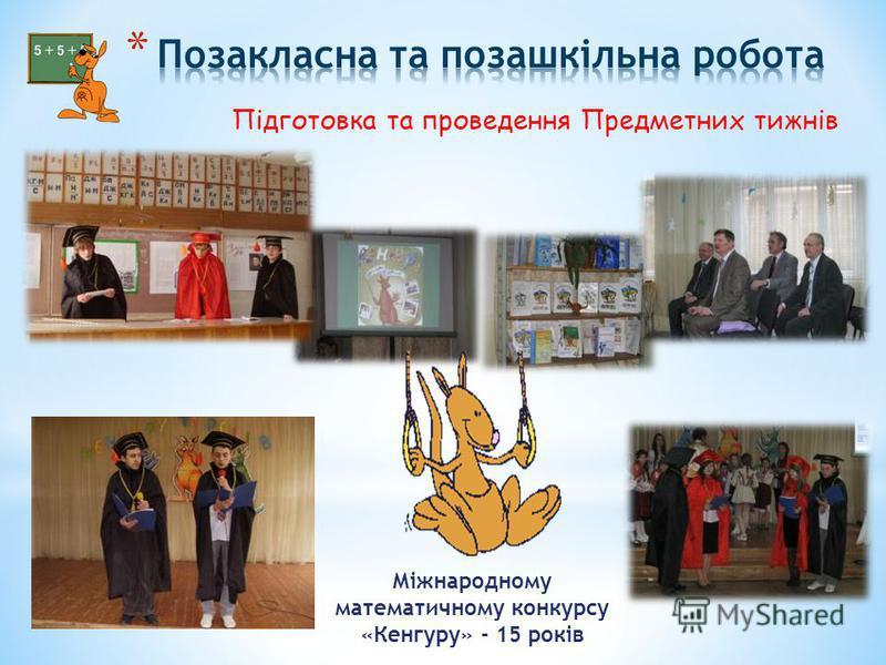 Підготовка та проведення Предметних тижнів Міжнародному математичному конкурсу «Кенгуру» - 15 років