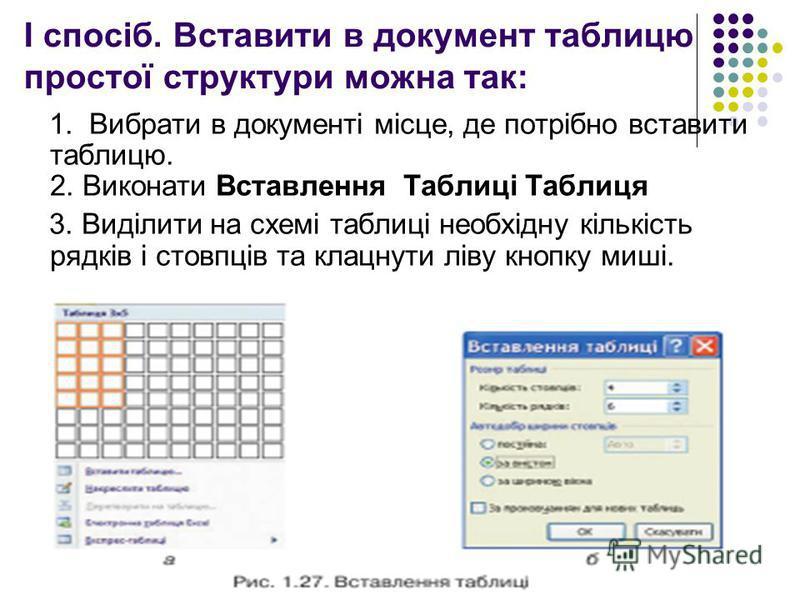 І спосіб. Вставити в документ таблицю простої структури можна так: 1. Вибрати в документі місце, де потрібно вставити таблицю. 2. Виконати Вставлення Таблиці Таблиця 3. Виділити на схемі таблиці необхідну кількість рядків і стовпців та клацнути ліву