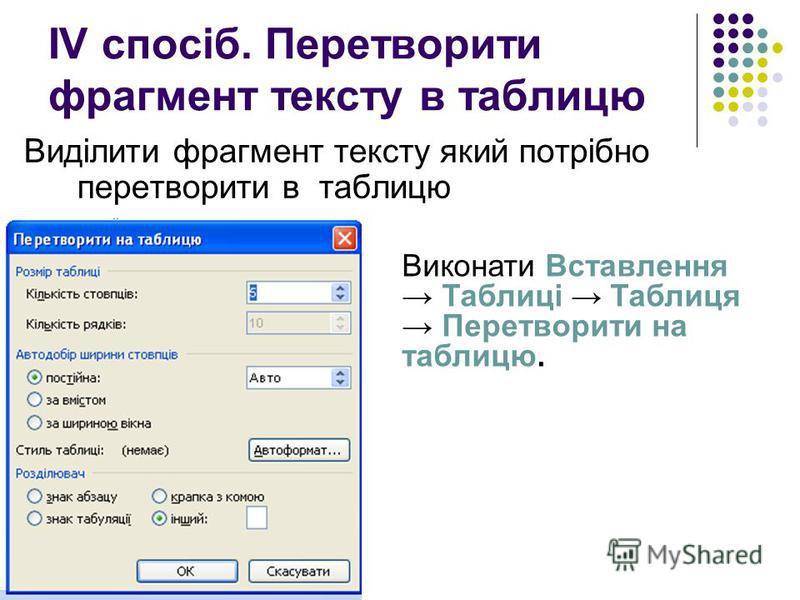 IV спосіб. Перетворити фрагмент тексту в таблицю Виділити фрагмент тексту який потрібно перетворити в таблицю Виконати Вставлення Таблиці Таблиця Перетворити на таблицю.
