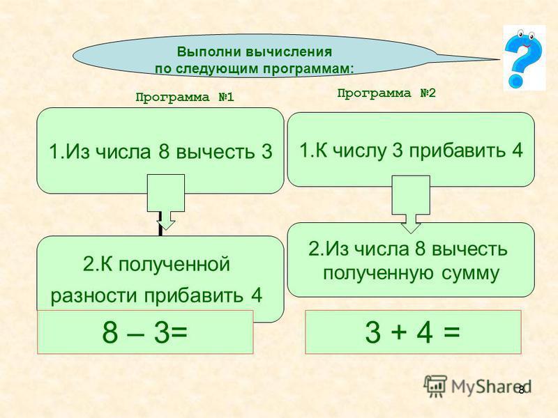 8 1. Из числа 8 вычесть 3 2. К полученной разности прибавить 4 8 – 3=3 + 4 = Программа 1 Программа 2 Выполни вычисления по следующим программам:
