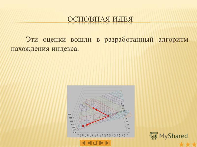 Эти оценки вошли в разработанный алгоритм нахождения индекса.